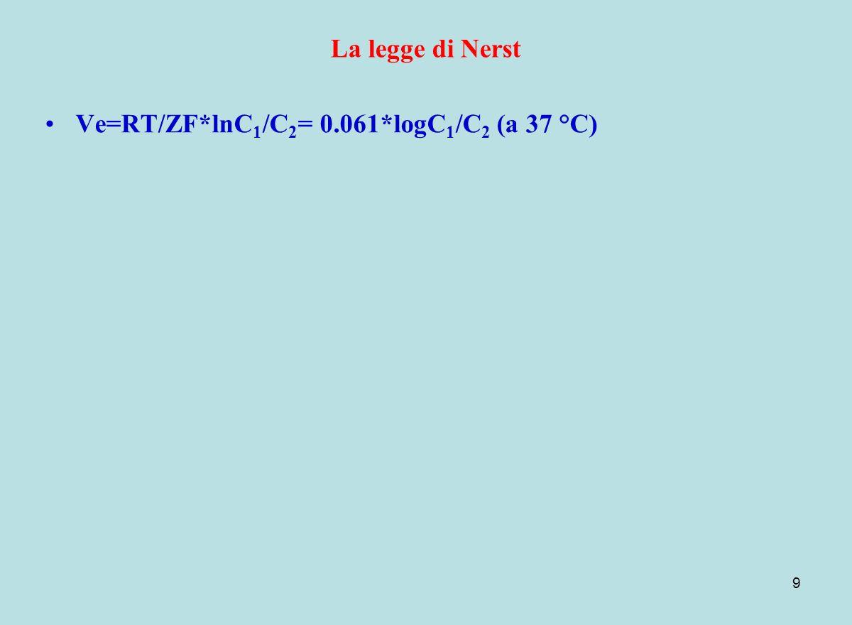La legge di Nerst Ve=RT/ZF*lnC1/C2= 0.061*logC1/C2 (a 37 °C)