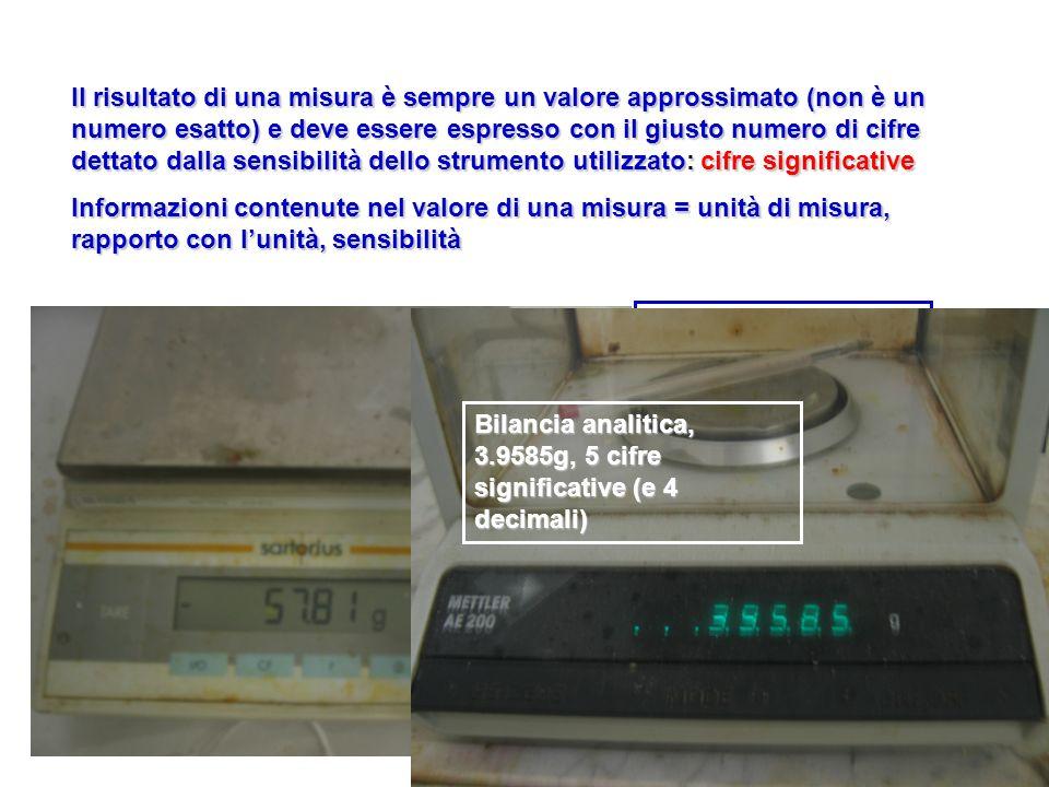 Il risultato di una misura è sempre un valore approssimato (non è un numero esatto) e deve essere espresso con il giusto numero di cifre dettato dalla sensibilità dello strumento utilizzato: cifre significative
