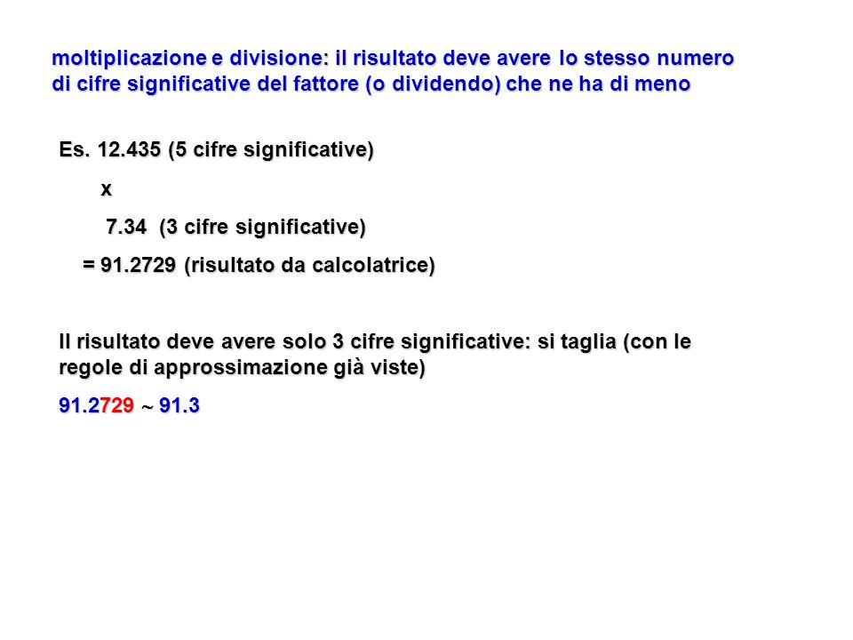 moltiplicazione e divisione: il risultato deve avere lo stesso numero di cifre significative del fattore (o dividendo) che ne ha di meno
