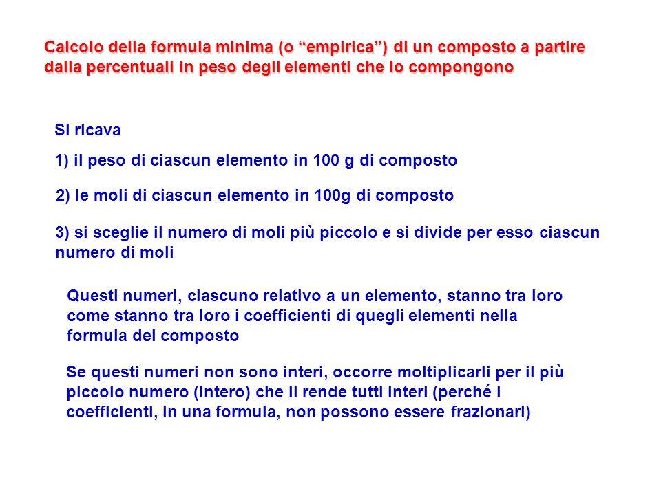 Calcolo della formula minima (o empirica ) di un composto a partire dalla percentuali in peso degli elementi che lo compongono