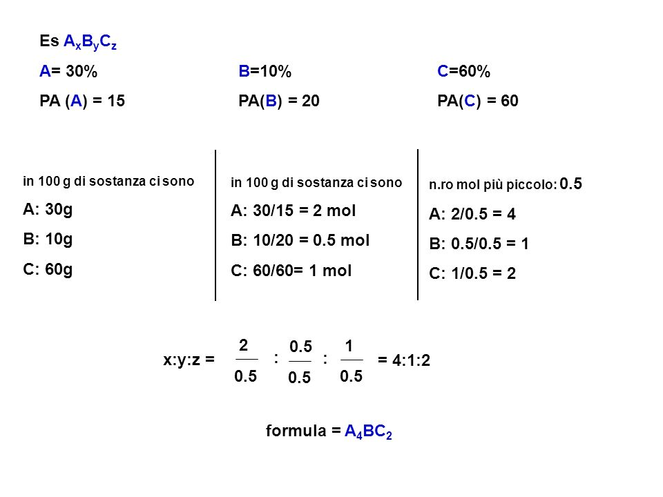 Es AxByCz A= 30% B=10% C=60% PA (A) = 15 PA(B) = 20 PA(C) = 60 A: 30g