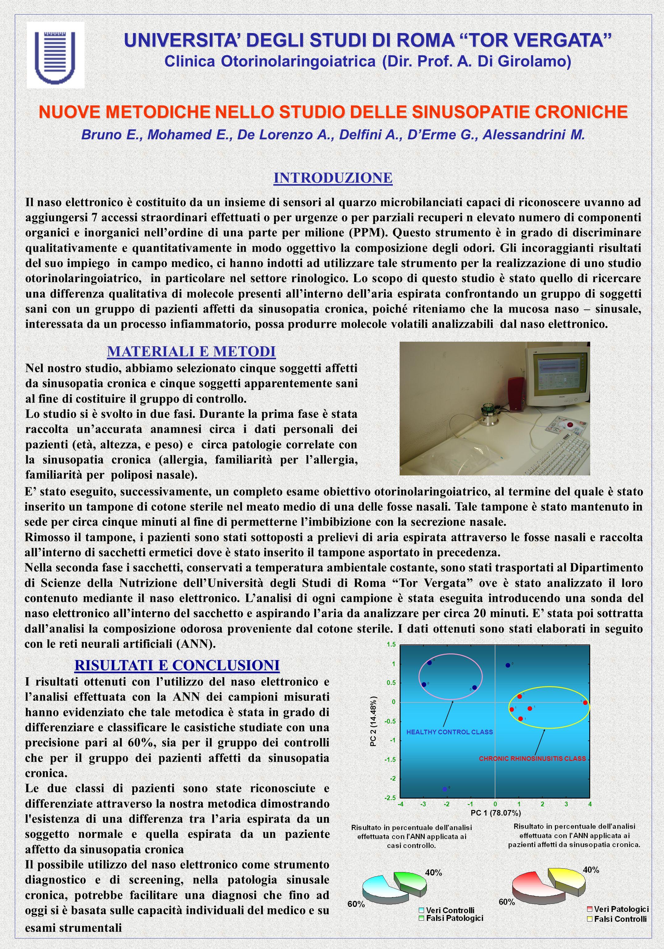 CHRONIC RHINOSINUSITIS CLASS