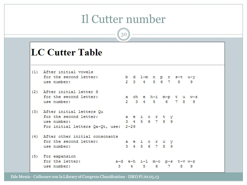 Il Cutter number Ilde Menis - Collocare con la Library of Congress Classification - ISKO Fi 20.05.13.