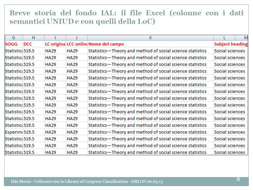 Breve storia del fondo IAL: il file Excel (colonne con i dati semantici UNIUD e con quelli della LoC)