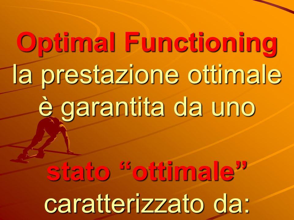 Optimal Functioning la prestazione ottimale è garantita da uno stato ottimale caratterizzato da: