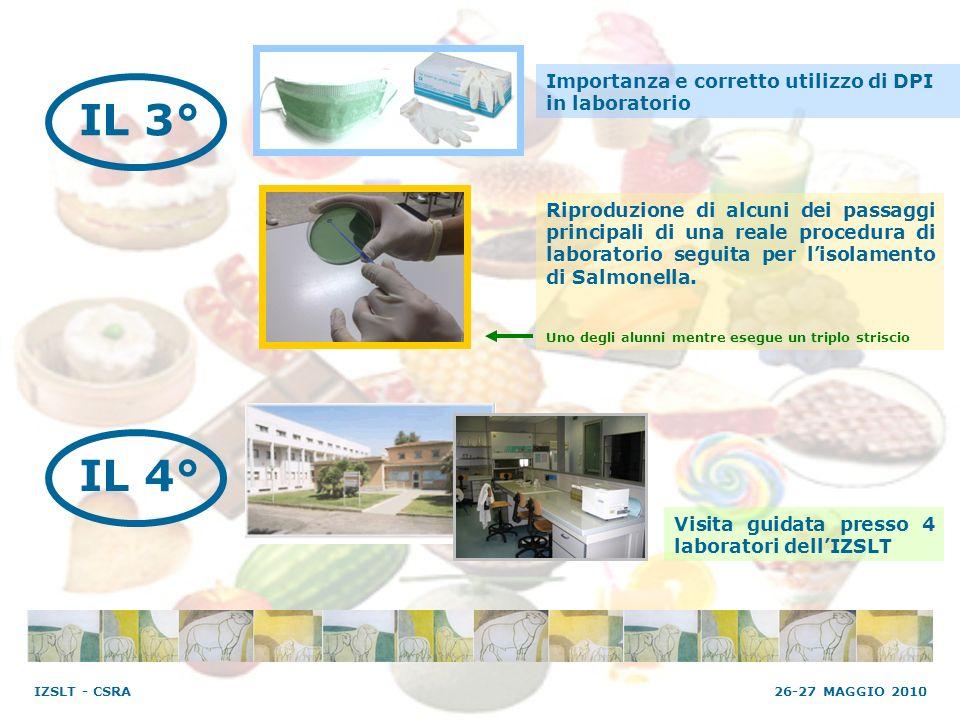 IL 3° IL 4° Importanza e corretto utilizzo di DPI in laboratorio