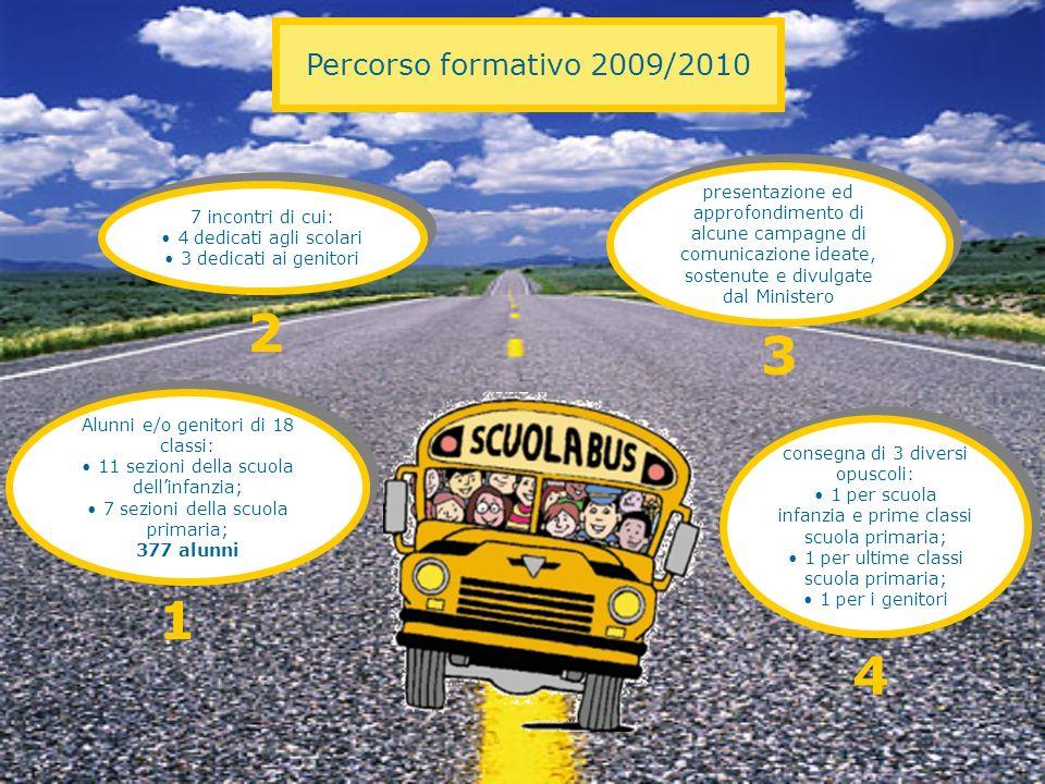 Percorso formativo 2009/2010 presentazione ed approfondimento di alcune campagne di comunicazione ideate, sostenute e divulgate dal Ministero.