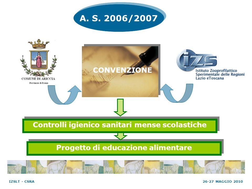 A. S. 2006/2007 CONVENZIONE. Controlli igienico sanitari mense scolastiche. Progetto di educazione alimentare.