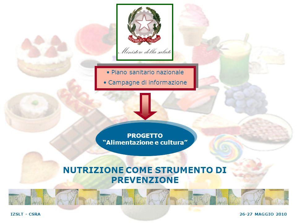 Alimentazione e cultura NUTRIZIONE COME STRUMENTO DI PREVENZIONE