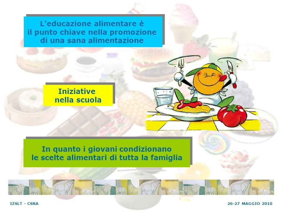 L'educazione alimentare è il punto chiave nella promozione