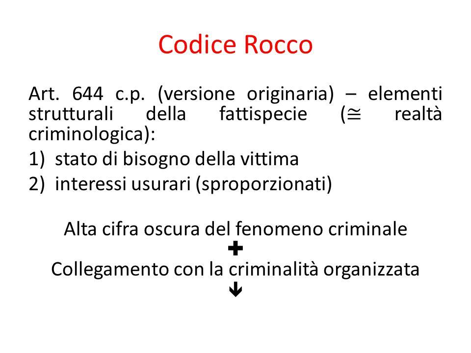 Codice Rocco Art. 644 c.p. (versione originaria) – elementi strutturali della fattispecie (≅ realtà criminologica):