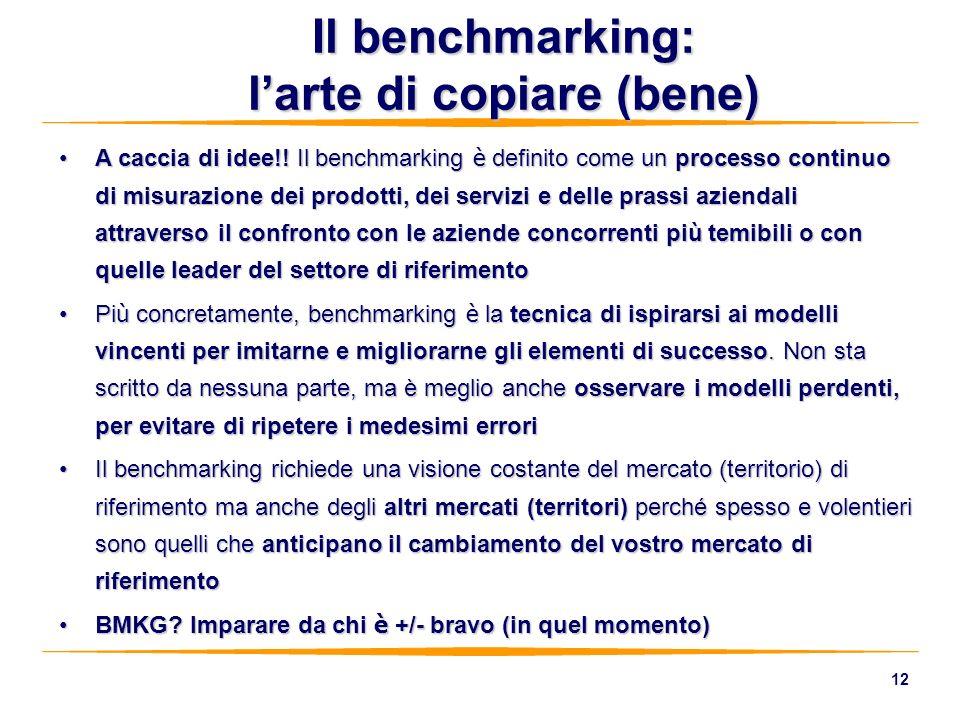 Il benchmarking: l'arte di copiare (bene)