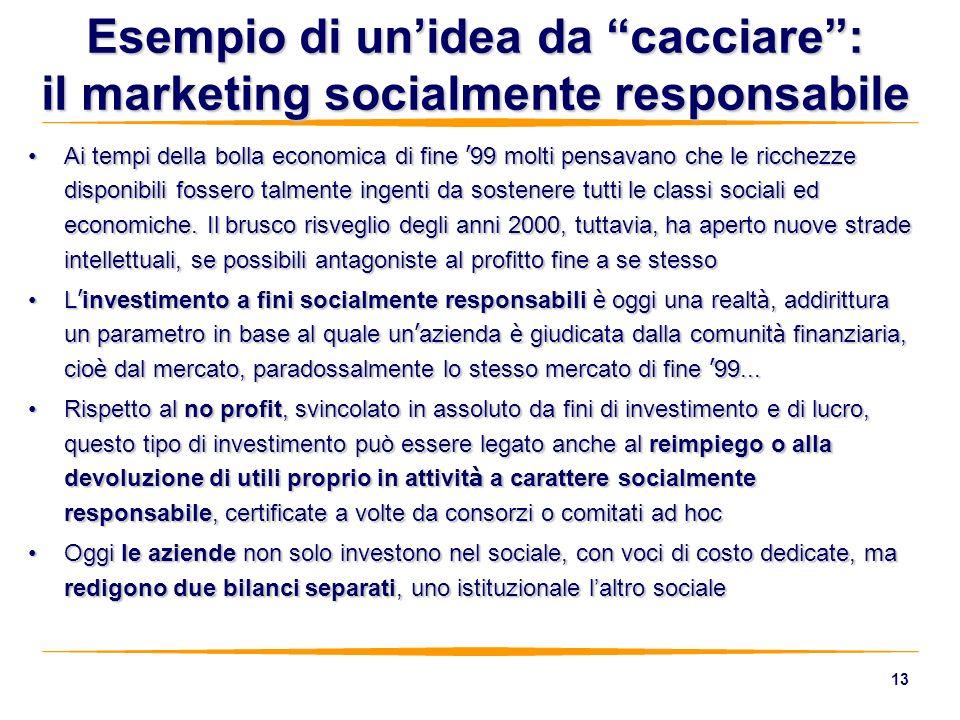 Esempio di un'idea da cacciare : il marketing socialmente responsabile