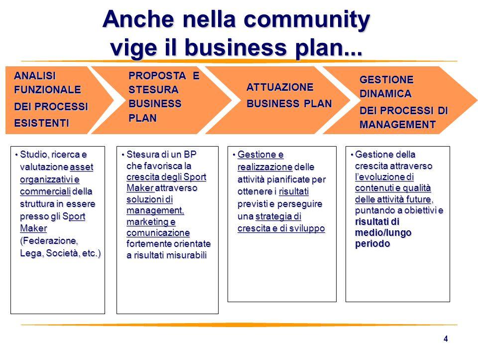 Anche nella community vige il business plan...