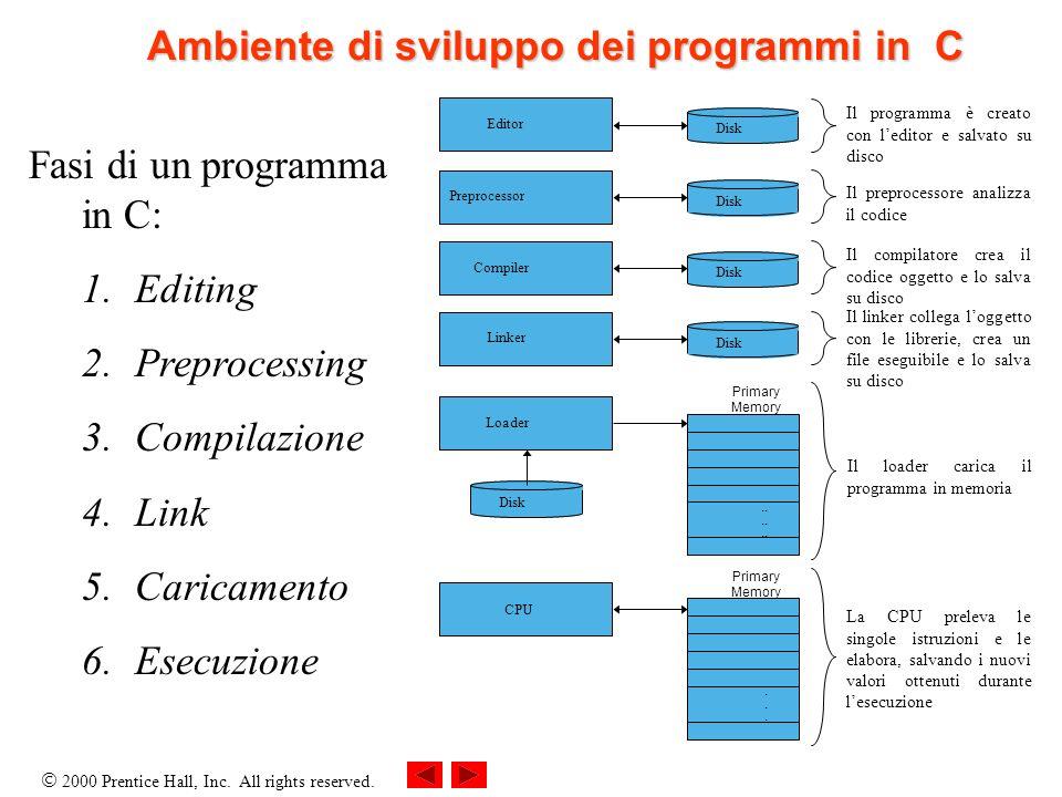 Ambiente di sviluppo dei programmi in C