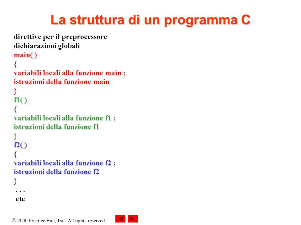 La struttura di un programma C