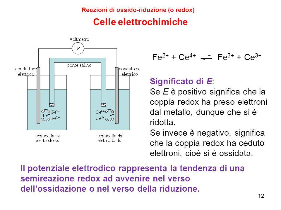 Reazioni di ossido-riduzione (o redox) Celle elettrochimiche