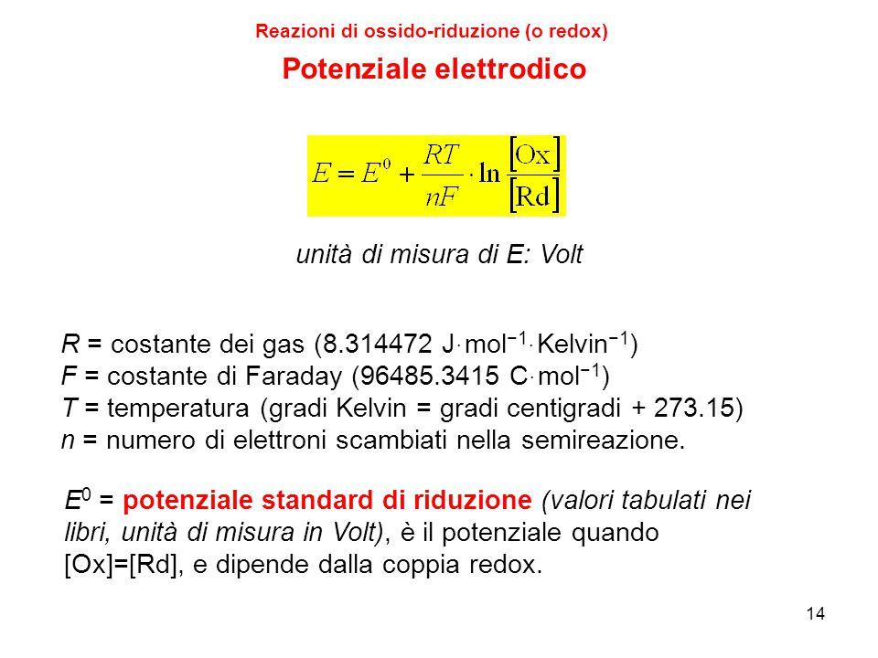 Reazioni di ossido-riduzione (o redox) Potenziale elettrodico
