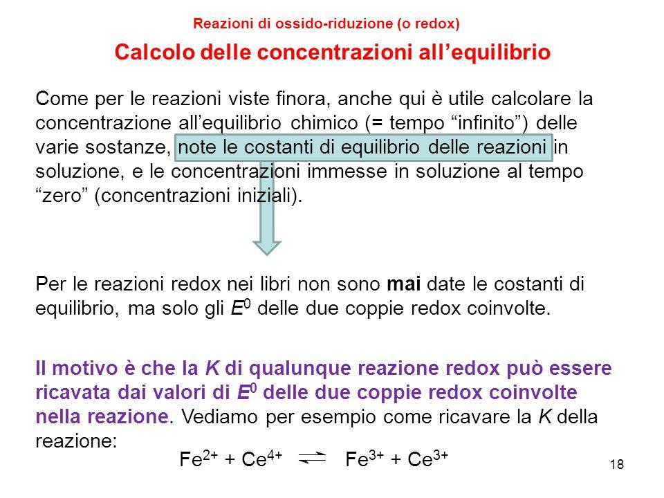 Calcolo delle concentrazioni all'equilibrio