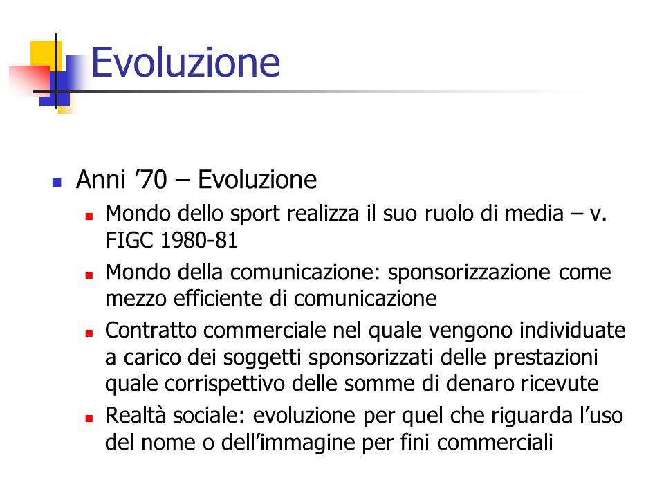 Evoluzione Anni '70 – Evoluzione