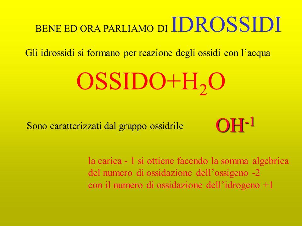 OSSIDO+H2O OH-1 BENE ED ORA PARLIAMO DI IDROSSIDI