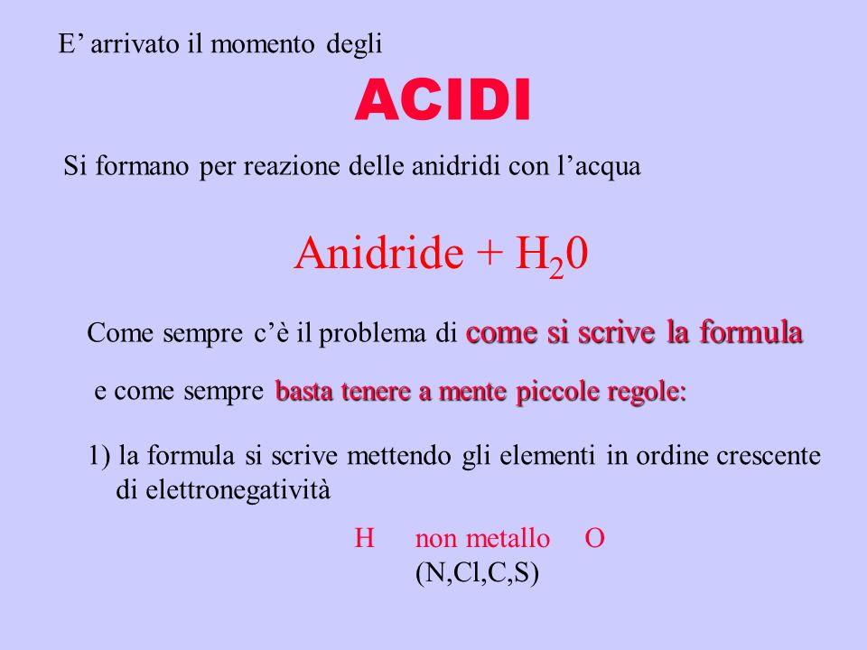 ACIDI Anidride + H20 E' arrivato il momento degli