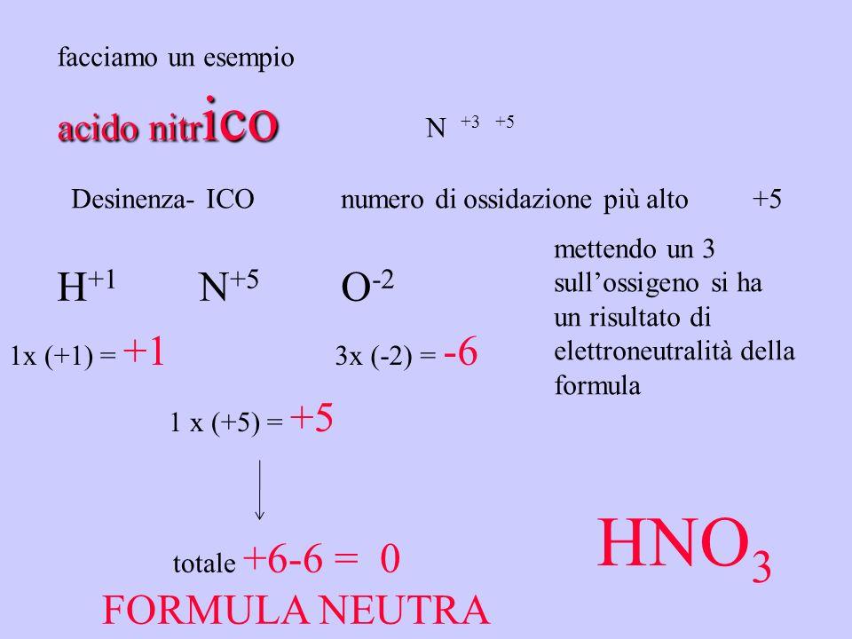 HNO3 H+1 N+5 O-2 FORMULA NEUTRA acido nitrico facciamo un esempio