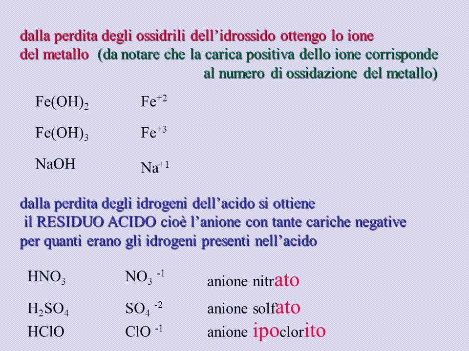dalla perdita degli ossidrili dell'idrossido ottengo lo ione
