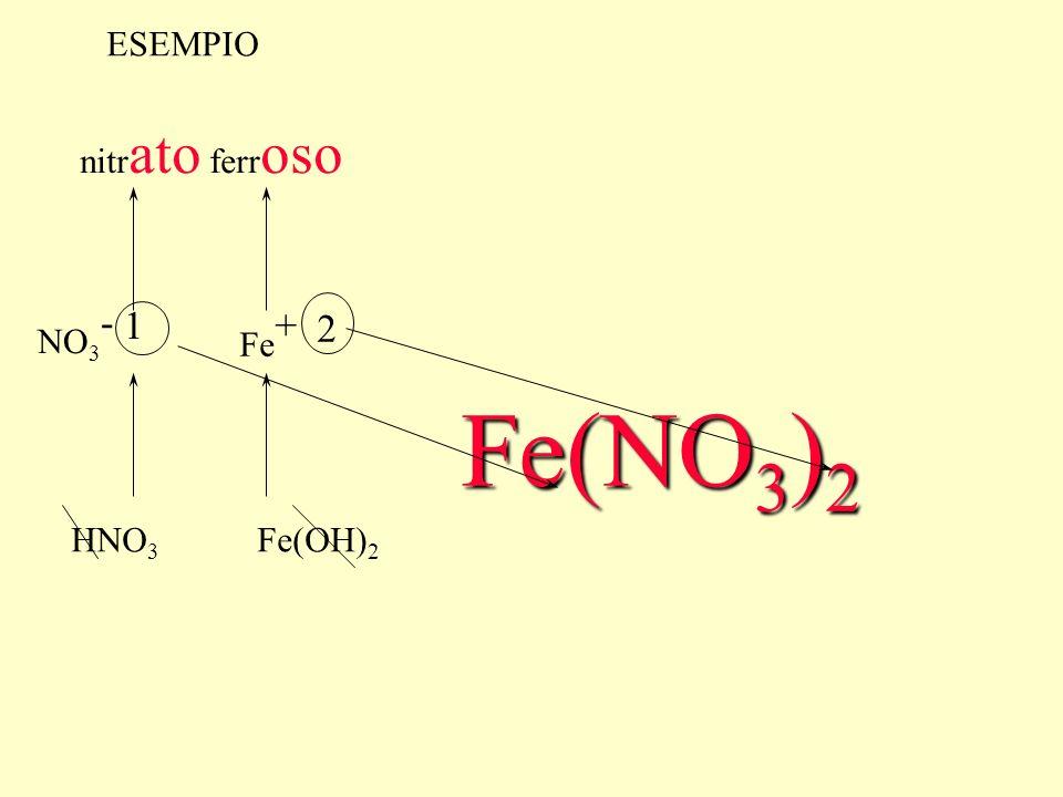 ESEMPIO nitrato ferroso NO3- 1 Fe+ 2 Fe(NO3)2 HNO3 Fe(OH)2