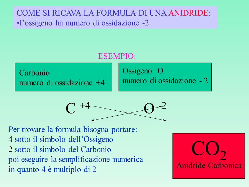 CO2 C +4 O -2 COME SI RICAVA LA FORMULA DI UNA ANIDRIDE: