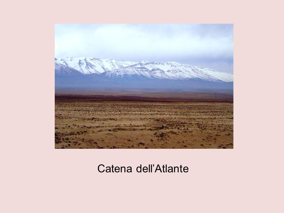 Catena dell'Atlante