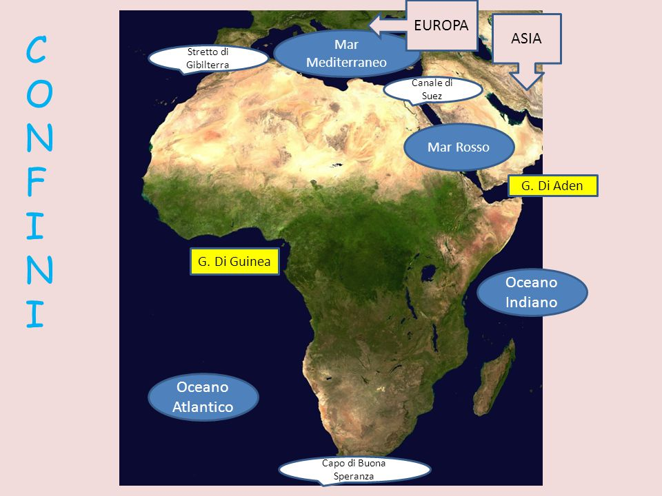 CONFINI EUROPA ASIA Oceano Indiano Oceano Atlantico Mar Mediterraneo