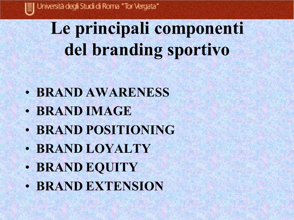 Le principali componenti del branding sportivo