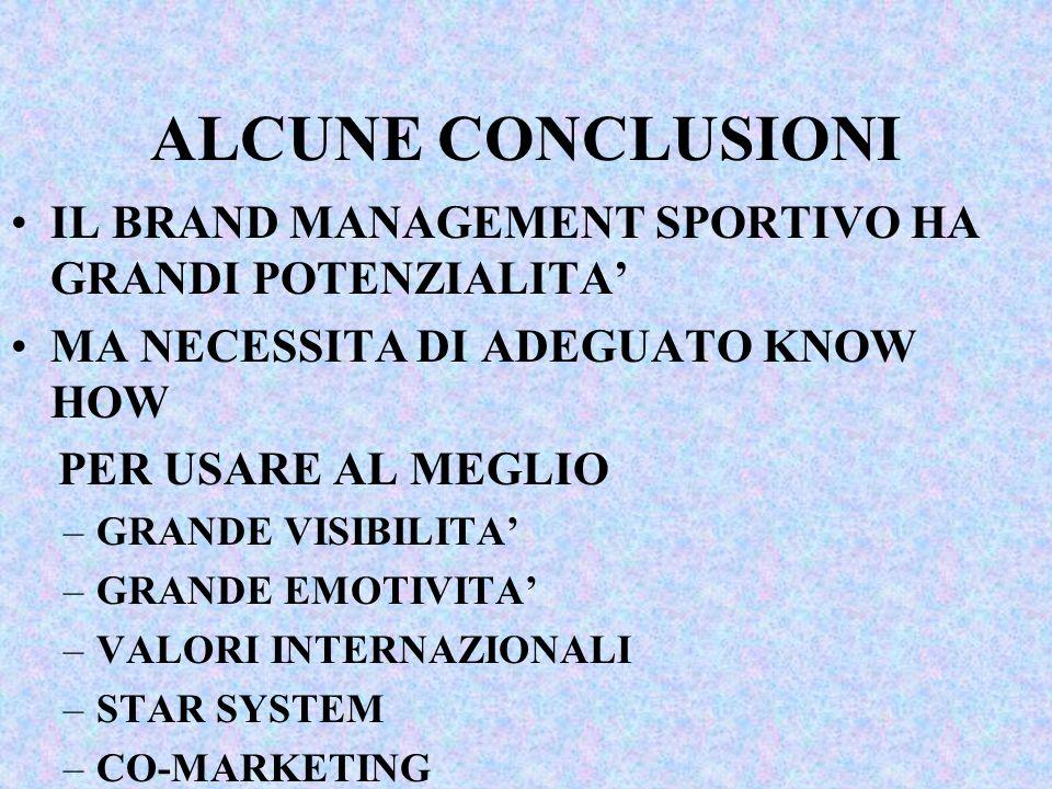 ALCUNE CONCLUSIONIIL BRAND MANAGEMENT SPORTIVO HA GRANDI POTENZIALITA' MA NECESSITA DI ADEGUATO KNOW HOW.