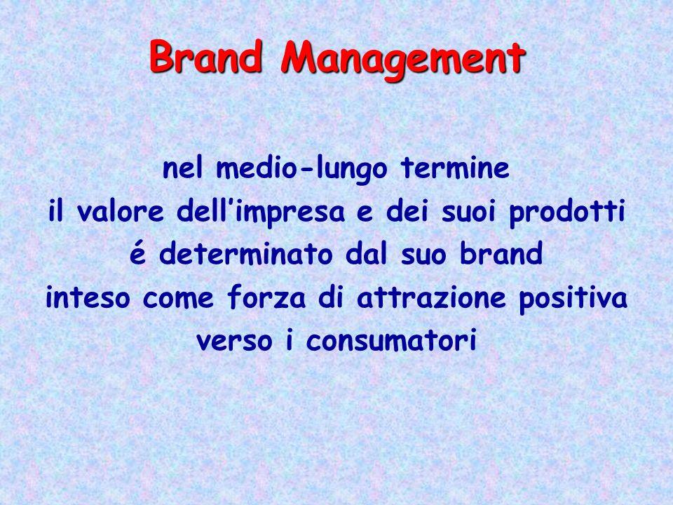 Brand Management nel medio-lungo termine