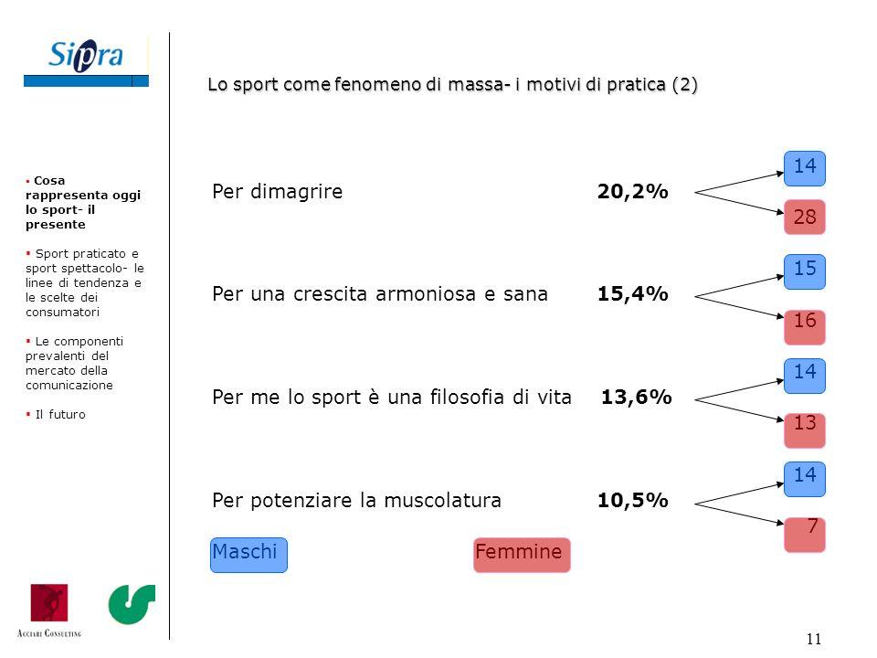 Lo sport come fenomeno di massa- i motivi di pratica (2)