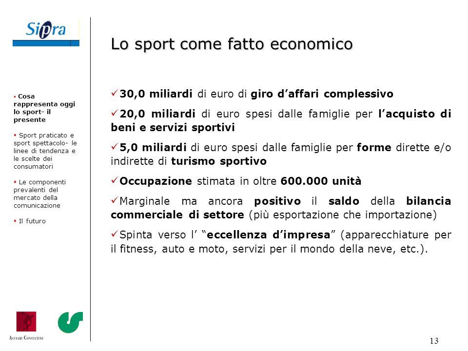 Lo sport come fatto economico