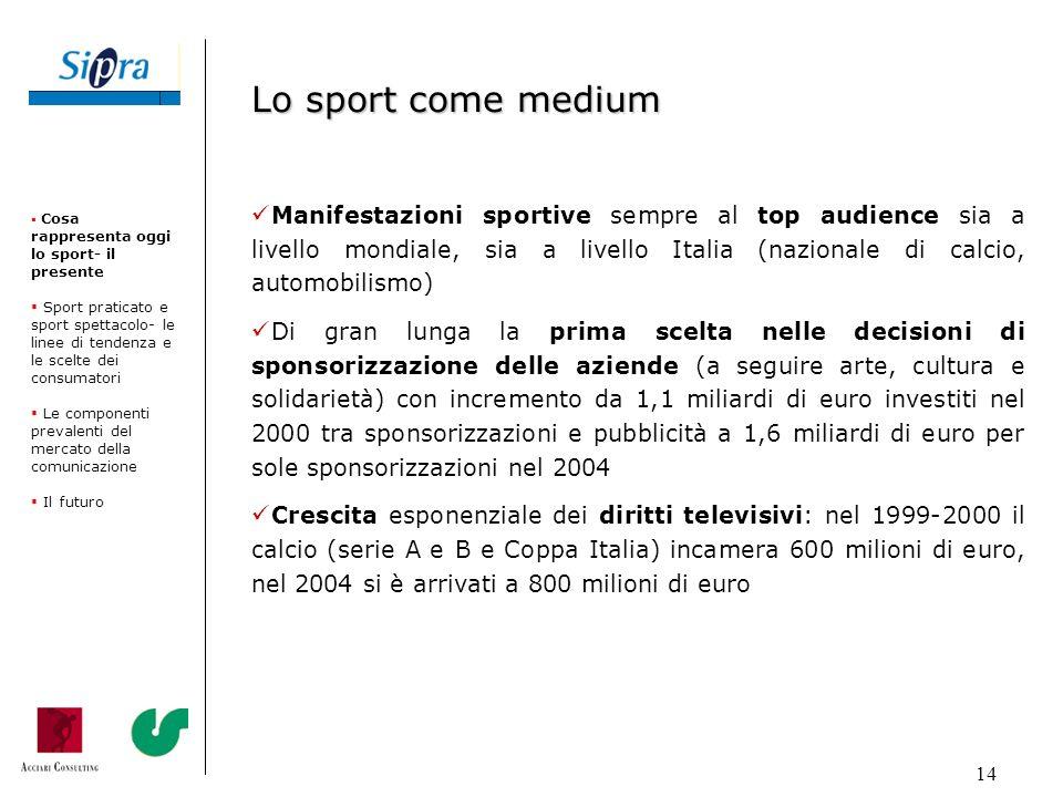 Lo sport come medium Cosa rappresenta oggi lo sport- il presente.