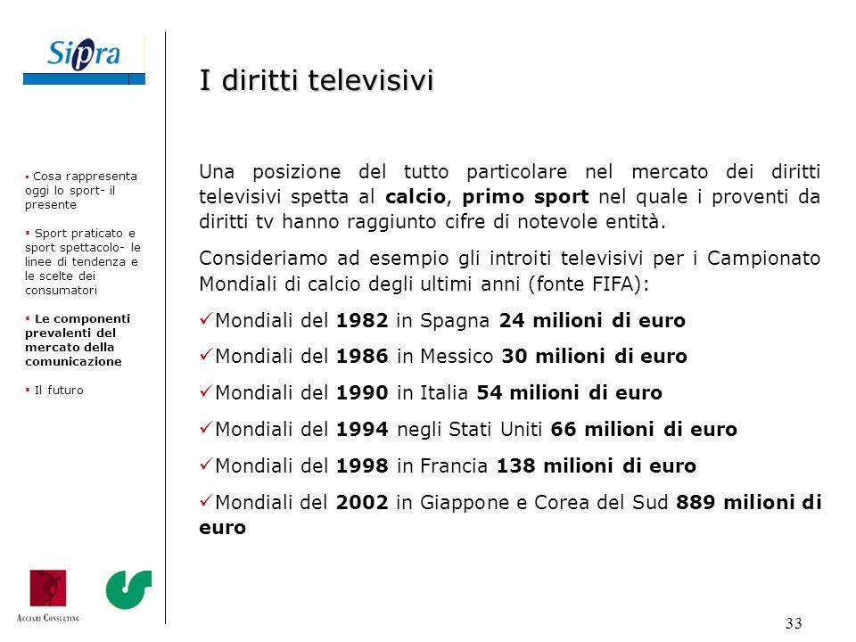 I diritti televisivi Cosa rappresenta oggi lo sport- il presente.