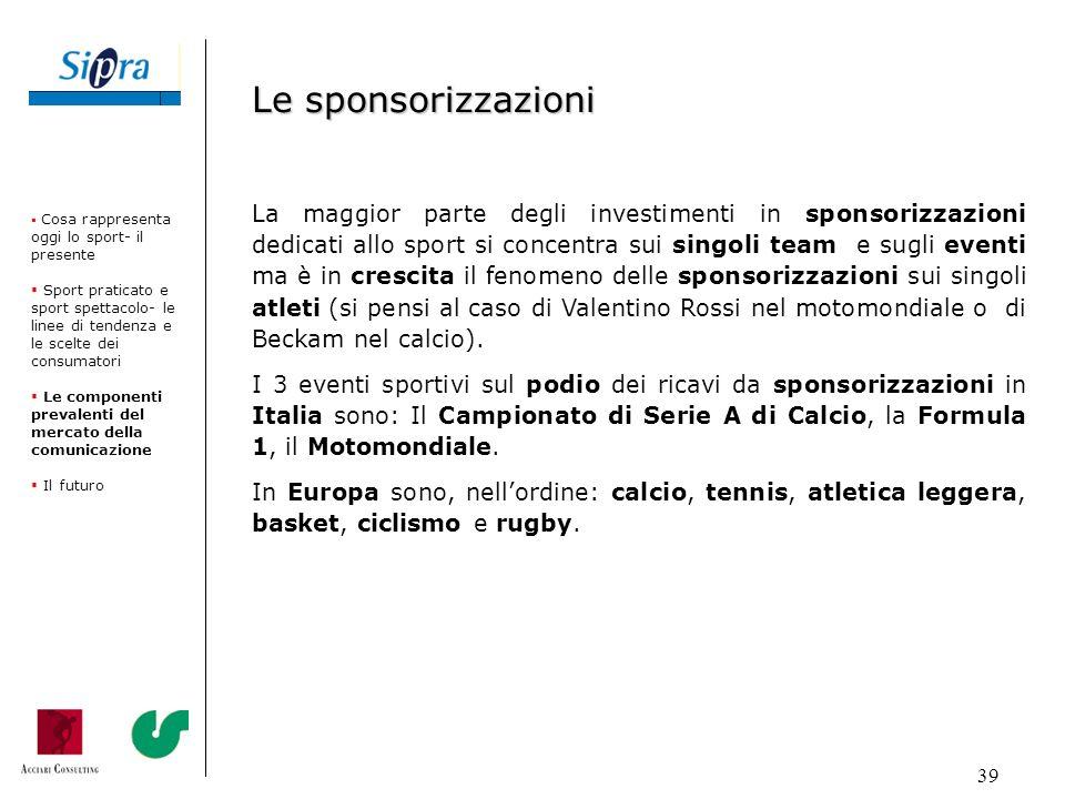 Le sponsorizzazioni Cosa rappresenta oggi lo sport- il presente.