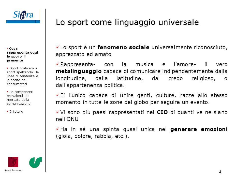 Lo sport come linguaggio universale
