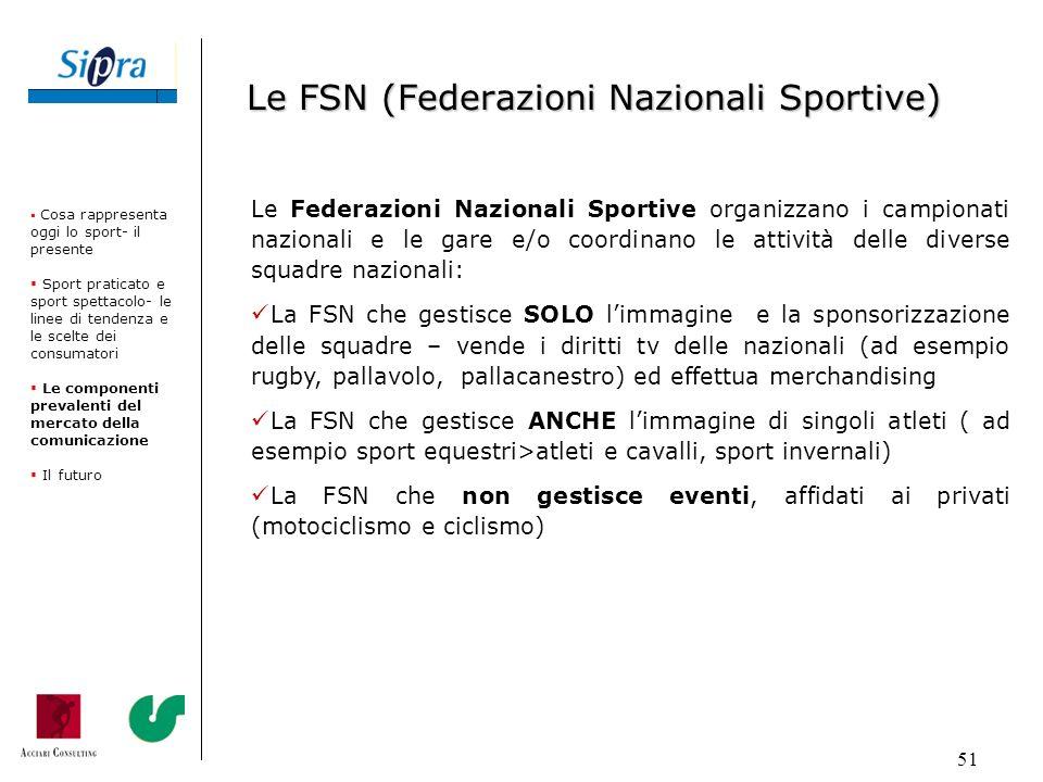 Le FSN (Federazioni Nazionali Sportive)
