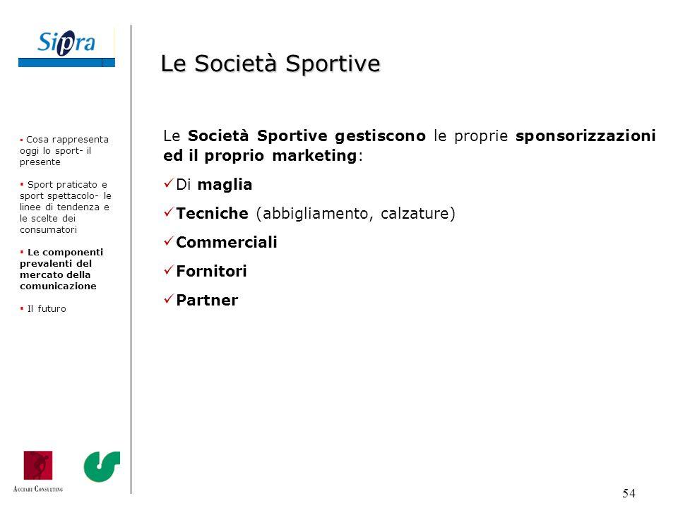 Le Società Sportive Cosa rappresenta oggi lo sport- il presente.