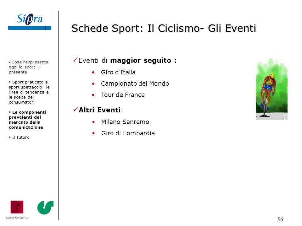 Schede Sport: Il Ciclismo- Gli Eventi