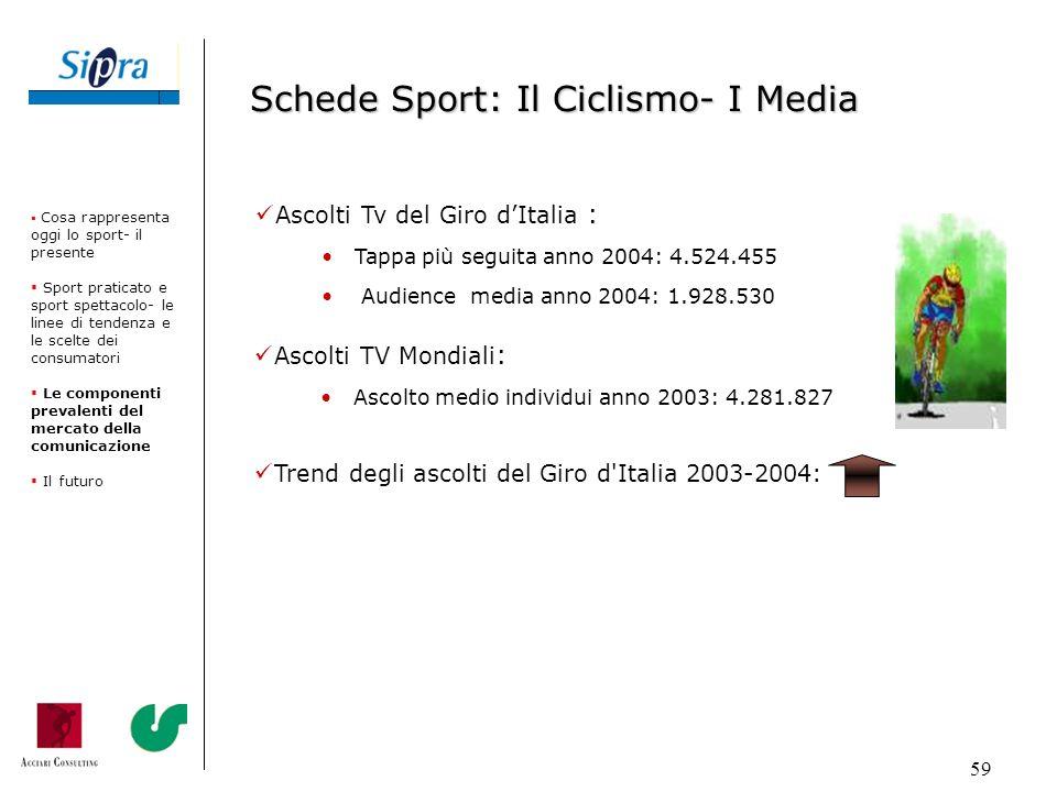 Schede Sport: Il Ciclismo- I Media