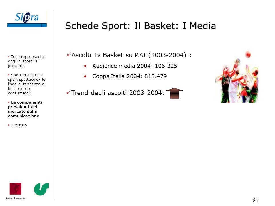 Schede Sport: Il Basket: I Media