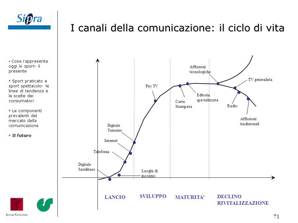 I canali della comunicazione: il ciclo di vita