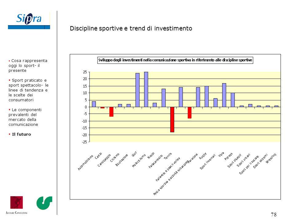 Discipline sportive e trend di investimento
