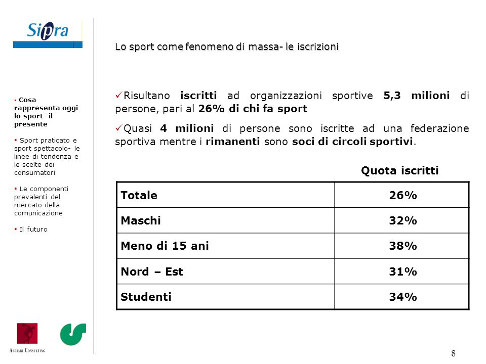 Lo sport come fenomeno di massa- le iscrizioni