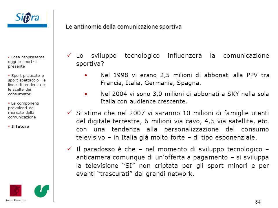 Le antinomie della comunicazione sportiva